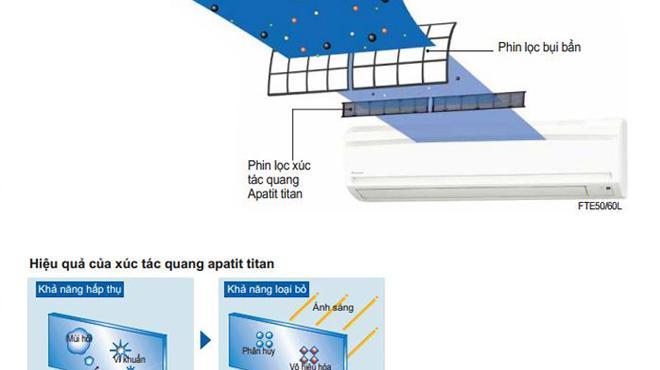 Tổng hợp các công nghệ sức khỏe trên máy lạnh